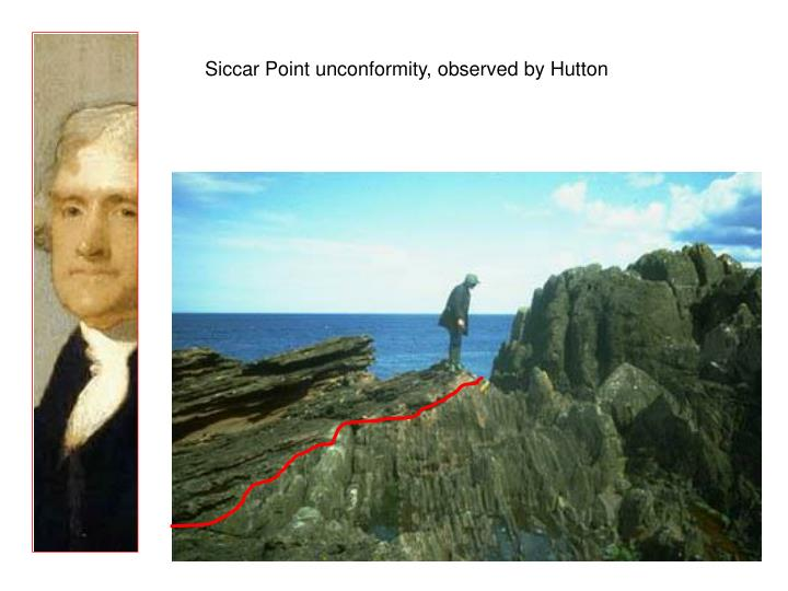 Siccar Point unconformity, observed by Hutton