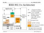 ieee 802 11e architecture