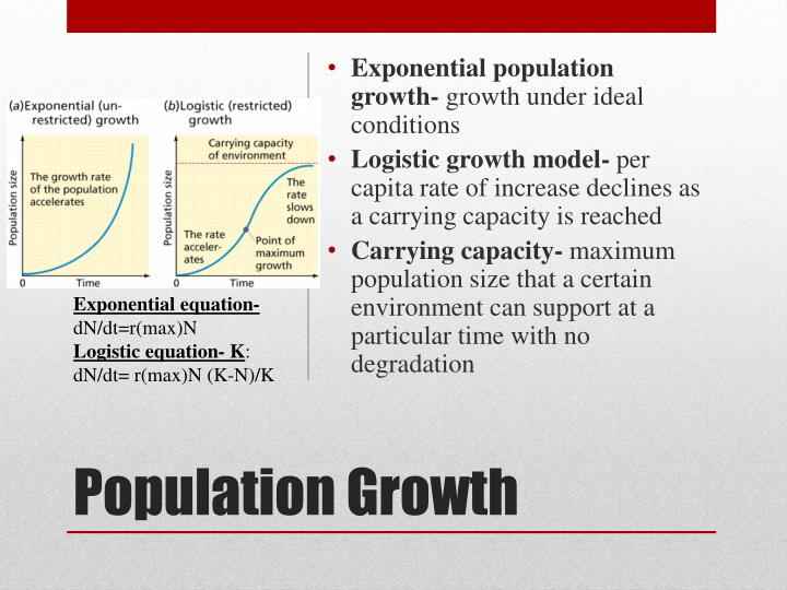 Exponential population growth-
