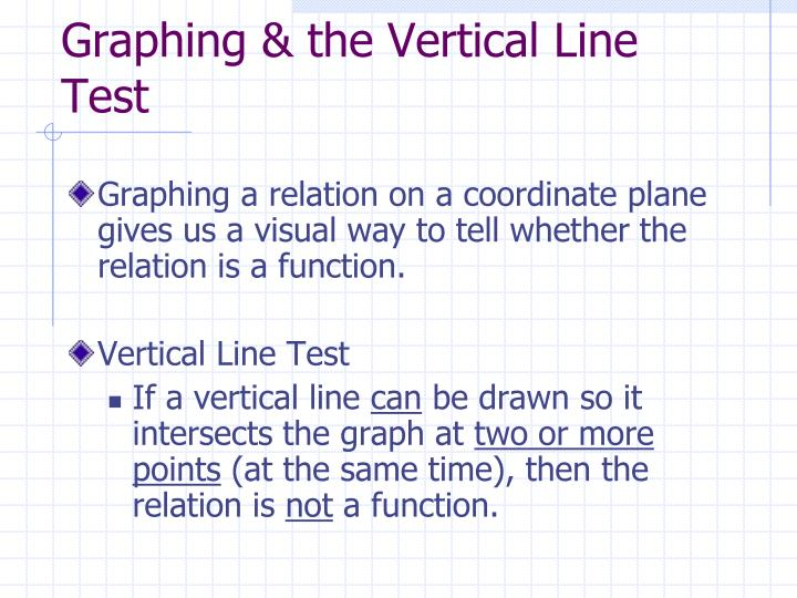 Graphing & the Vertical Line Test