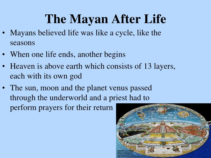 The Mayan After Life
