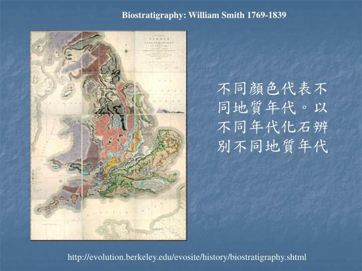 Biostratigraphy: William Smith 1769-1839