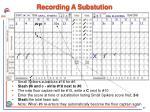 recording a substution