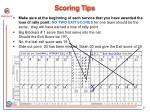 scoring tips2