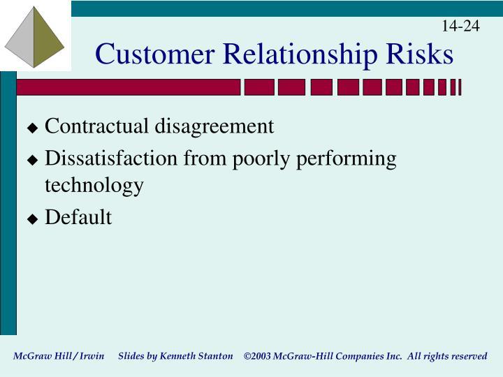 Customer Relationship Risks