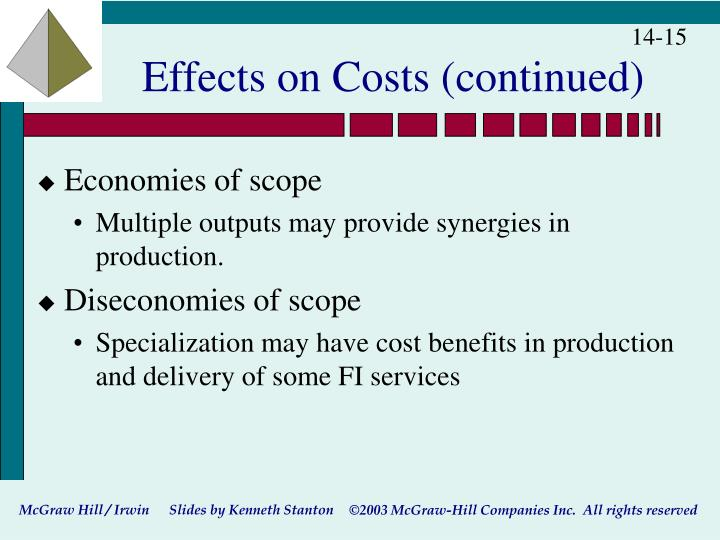 Effects on Costs (continued)