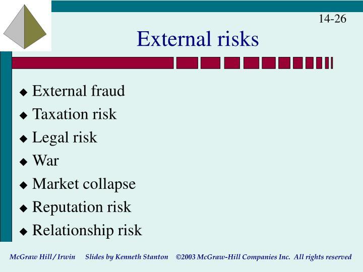 External risks