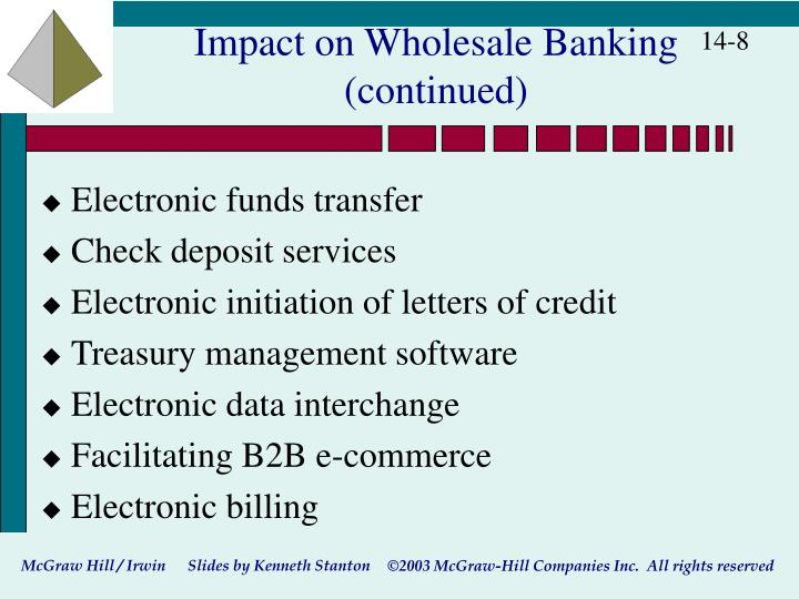 Impact on Wholesale Banking (continued)