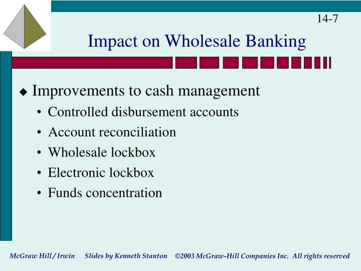 Impact on Wholesale Banking