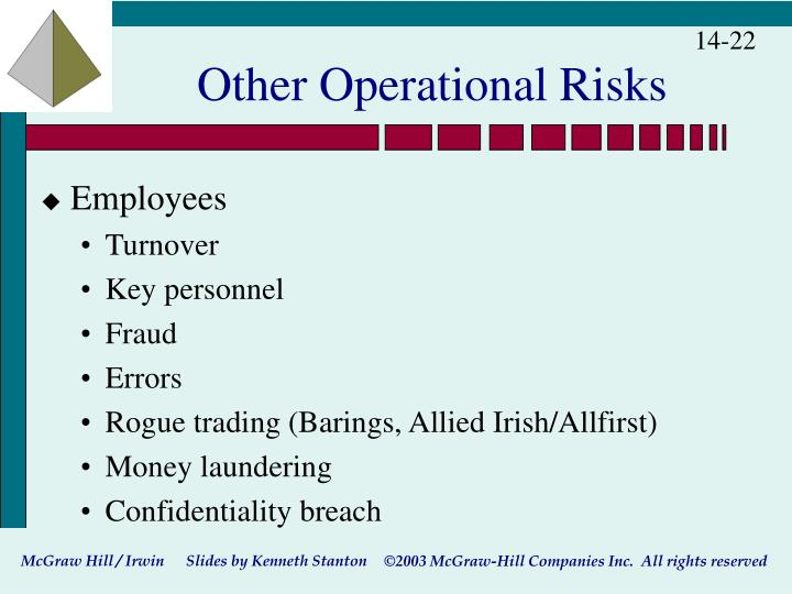 Other Operational Risks
