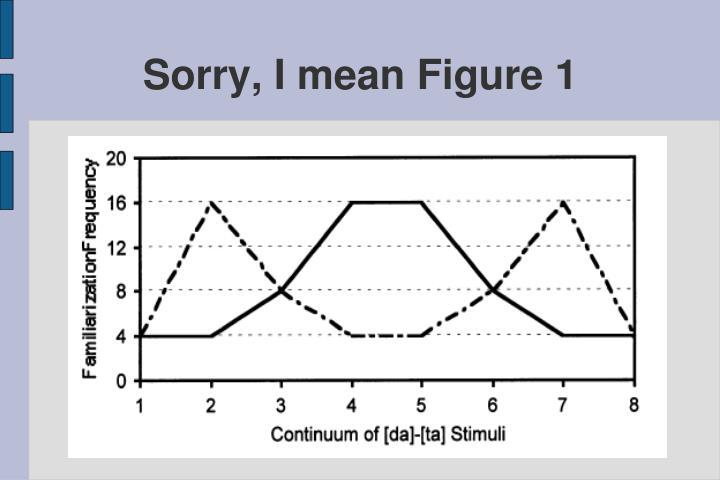 Sorry, I mean Figure 1