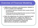 overview of financial modeling