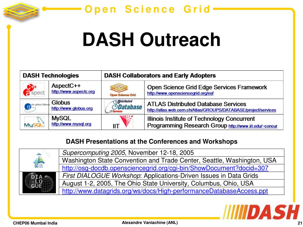 PPT - Project DASH: Securing Direct MySQL Database Access for the