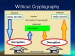 without cryptography32