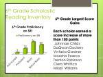 6 th grade scholastic reading inventory