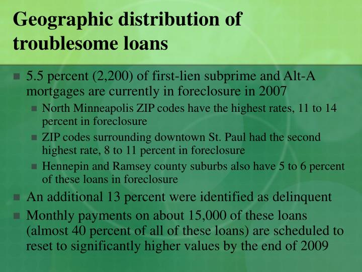 Geographic distribution of troublesome loans