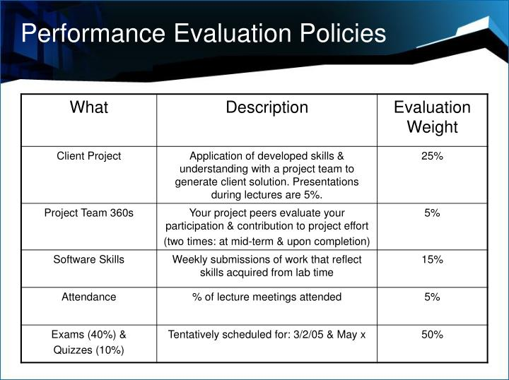 Performance Evaluation Policies