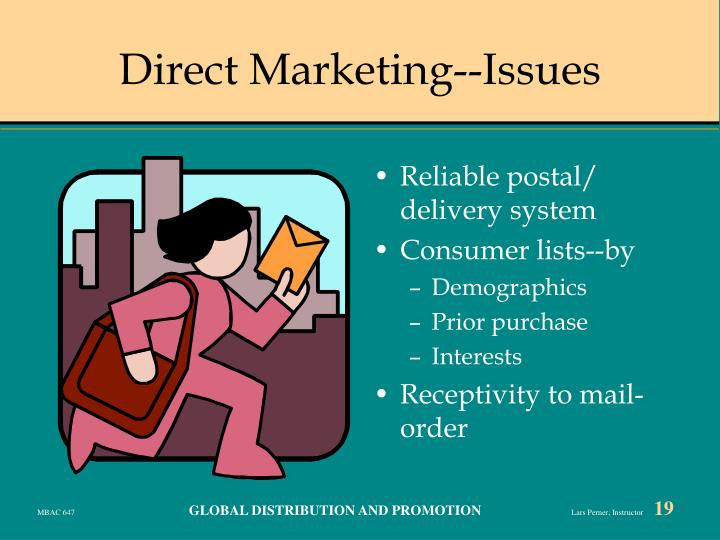 Direct Marketing--Issues