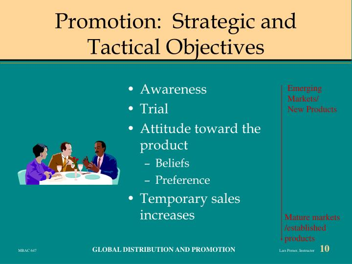 Promotion:  Strategic and Tactical Objectives