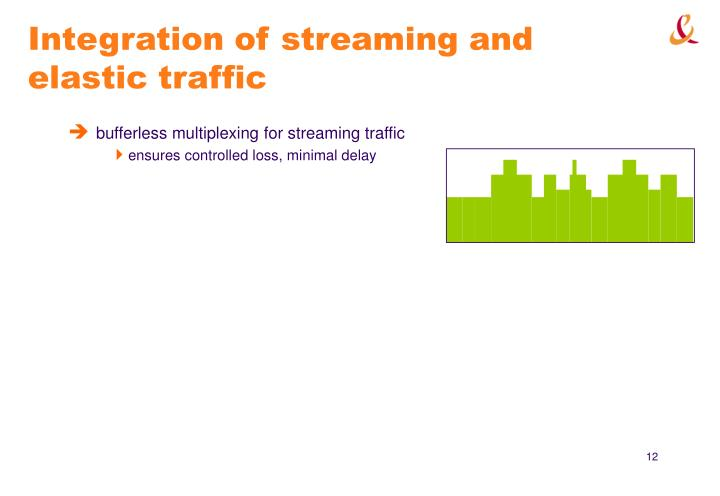 Integration of streaming and elastic traffic