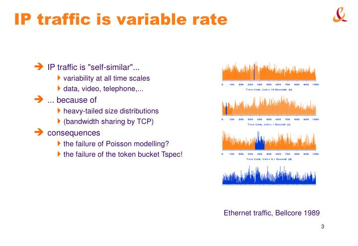 Ip traffic is variable rate