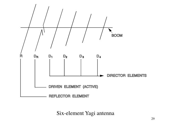 Six-element Yagi antenna