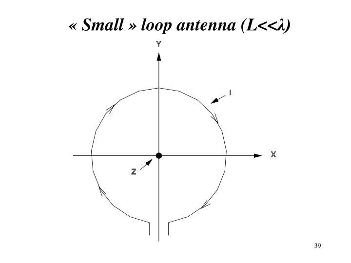 «Small» loop antenna (L<<