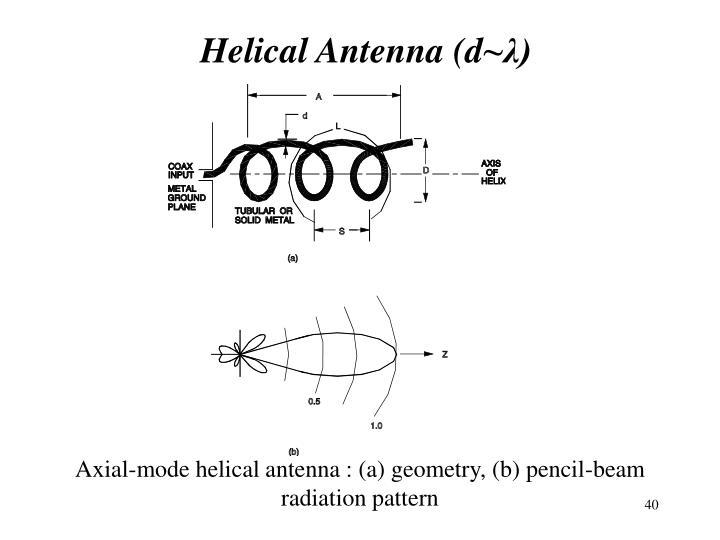 Helical Antenna (d