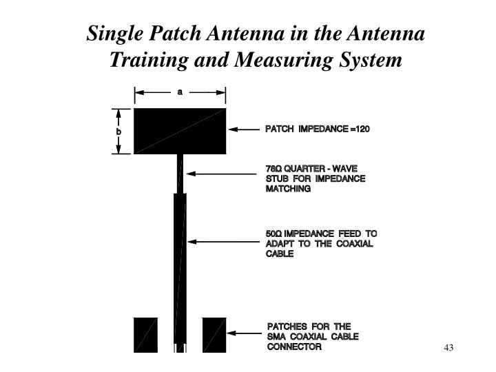 Single Patch Antenna in the Antenna Training and Measuring System