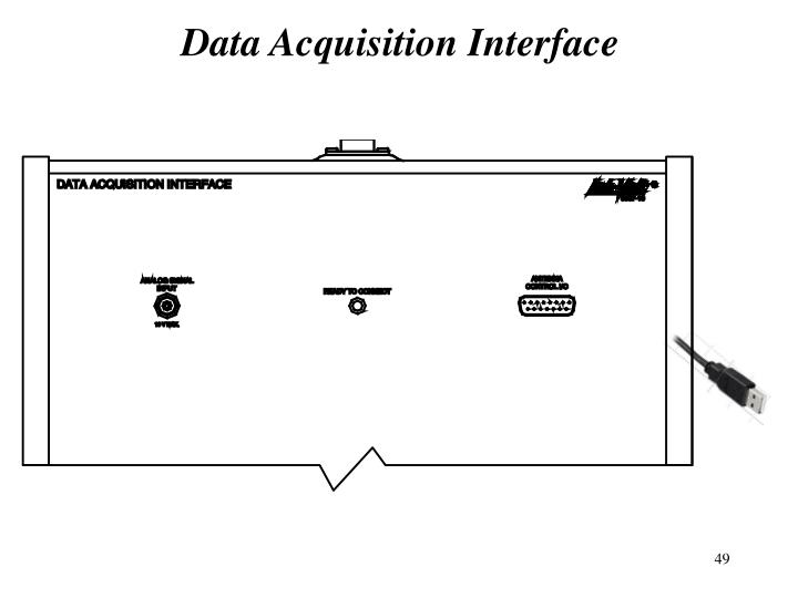 Data Acquisition Interface