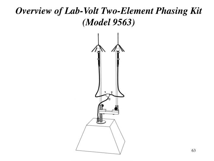 Overview of Lab-Volt