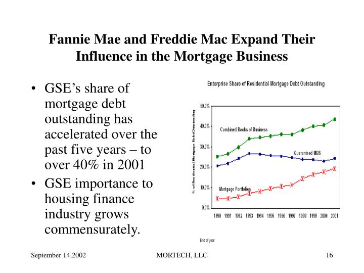 Fannie Mae and Freddie Mac Expand Their Influence in the Mortgage Business