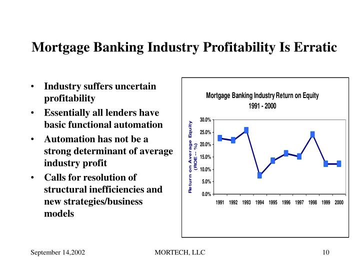 Mortgage Banking Industry Profitability Is Erratic
