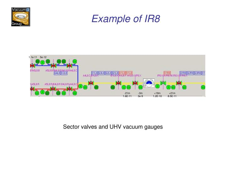 Example of IR8