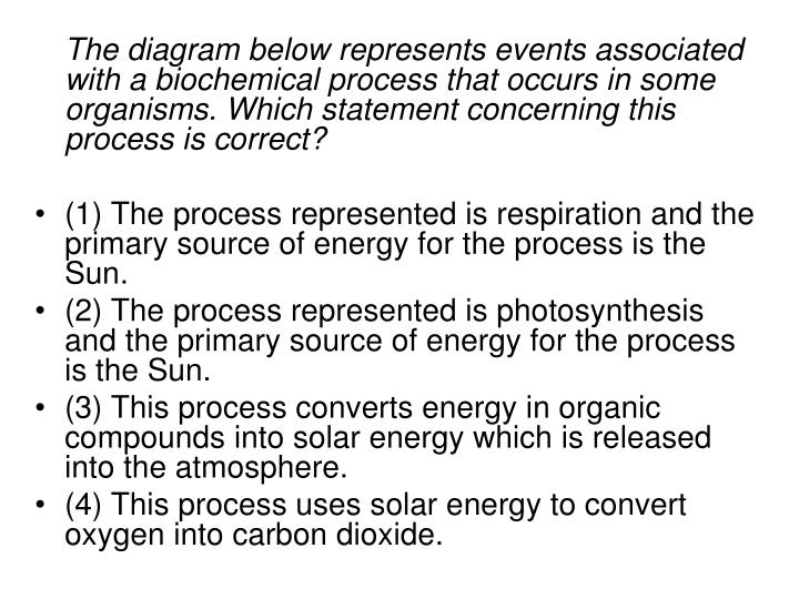 The diagram below represents events associated with a biochemical process that occurs in some organisms. Which statement concerning this process is correct?