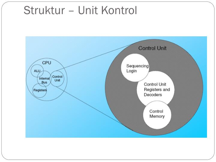 Struktur – Unit Kontrol