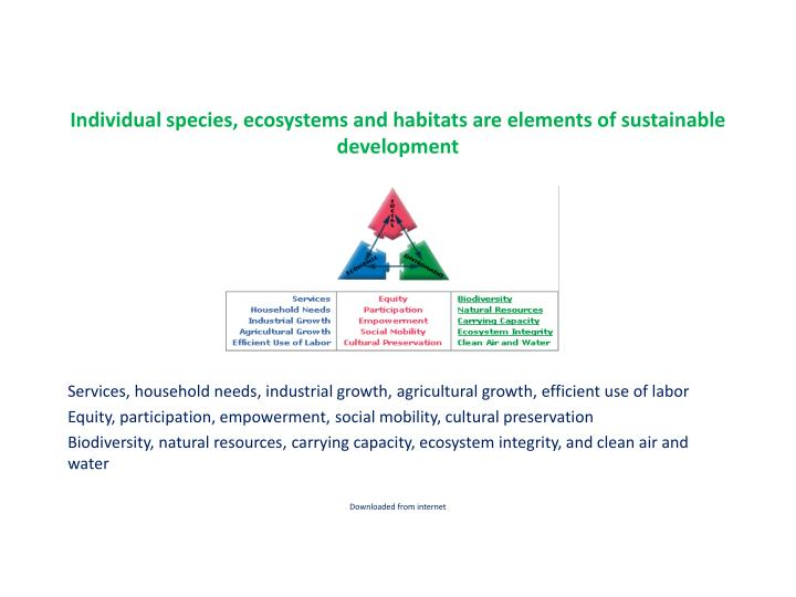 Individual species, ecosystems and habitats are elements of sustainable development