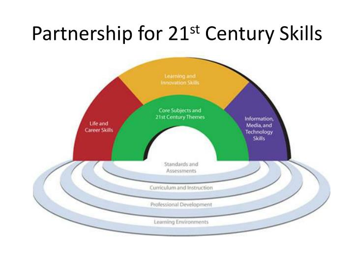 Partnership for 21