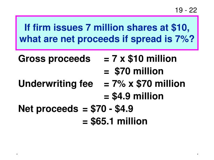 If firm issues 7 million shares at $10, what are net proceeds if spread is 7%?