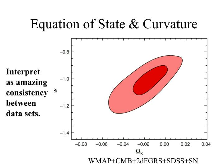 Equation of State & Curvature