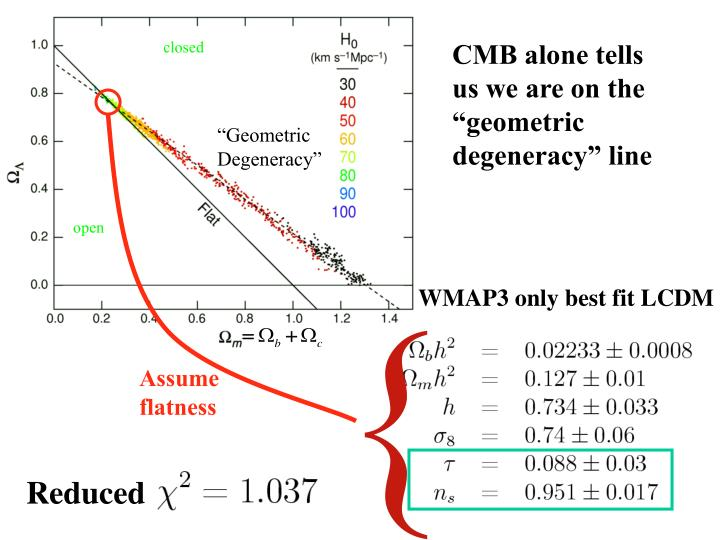 "CMB alone tells us we are on the ""geometric degeneracy"" line"
