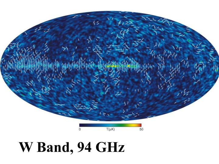 W Band, 94 GHz