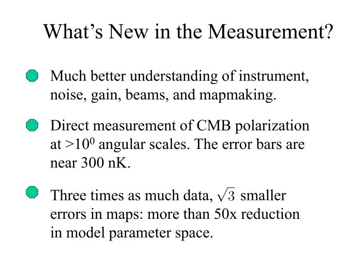 What's New in the Measurement?