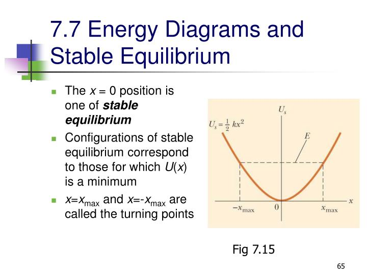 7.7 Energy Diagrams and Stable Equilibrium