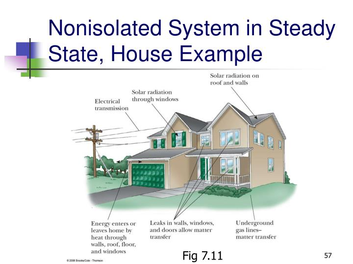 Nonisolated System in Steady State, House Example