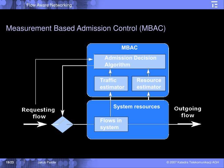 Measurement Based Admission Control (MBAC)