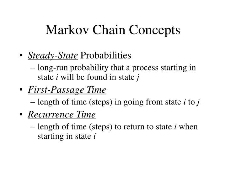 Markov Chain Concepts