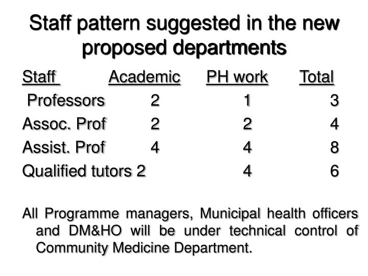 Staff pattern suggested in the new proposed departments
