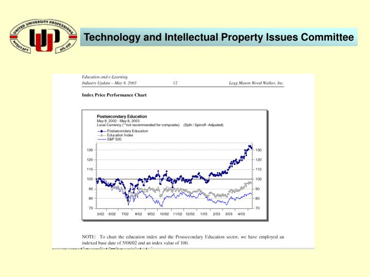 Technology and Intellectual Property Issues Committee