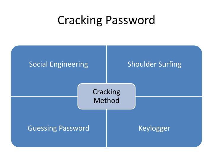 Cracking Password